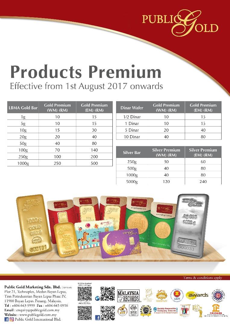 Gold Premium Public Gold
